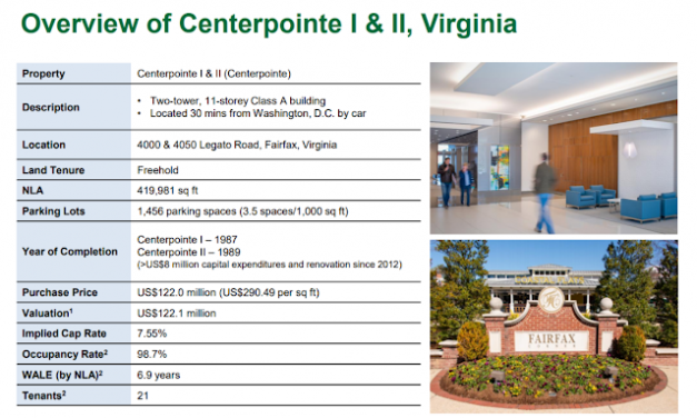 Manulife Reit Makes An Acquisition of Centerpointe