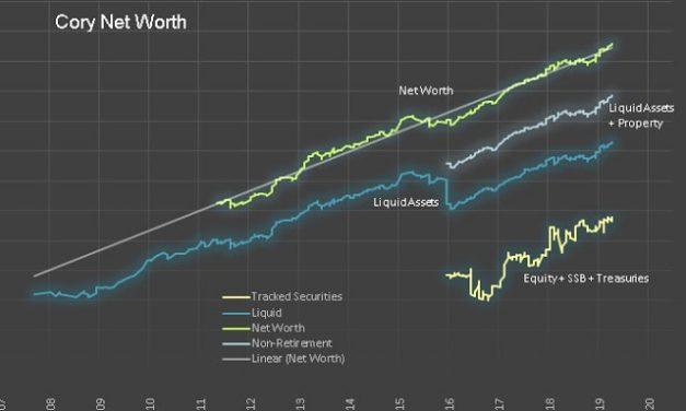 Cory Diary : Net Worth updates 2019 Apr