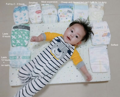 Saving Money on Diapers in Singapore