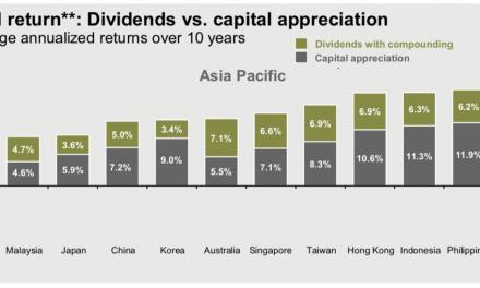 Post Webinar Key Takeaways – How To Find Dividend Stocks