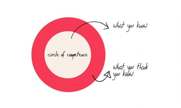 The Importance Of Having A Circle Of Competence