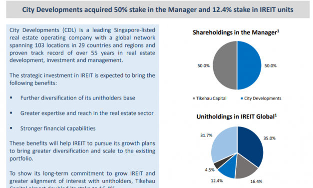 IREIT Global Evolving with CDL's Involvement – My Take on this 7.4% Yielder