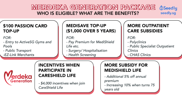 What's So Good About The Merdeka Generation Package?