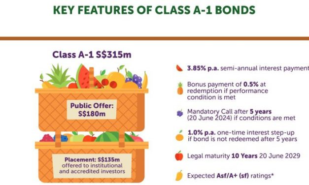 Why I am buying Astrea V Class A-1 Bond