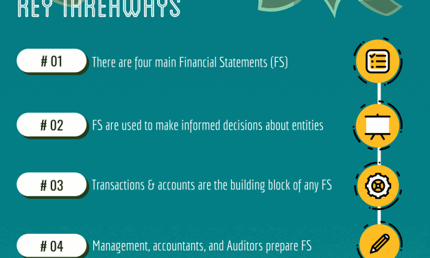 Simply Finance: Financial Statements