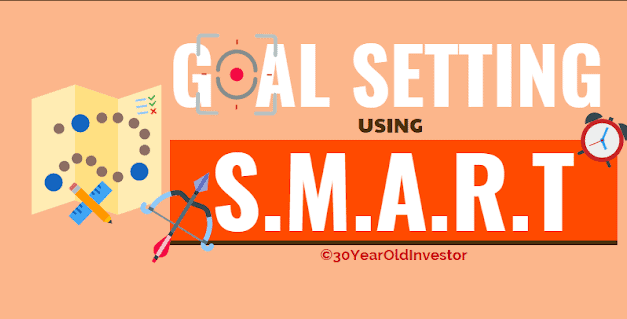Goal Setting: Why it matters in investing (and everything else)