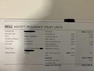 Sold Ascott Residence Trust.