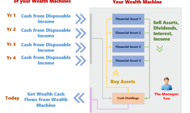 Family Inc: 8 Weaknesses of Conventional Family Asset Allocation