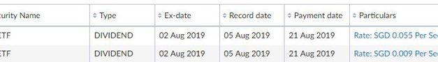 SPDR STI ETF ES3 Dividend – 2019 (2nd Half)