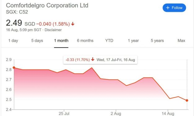 ComfortDelGro Analysis – An Overrated Recovery?