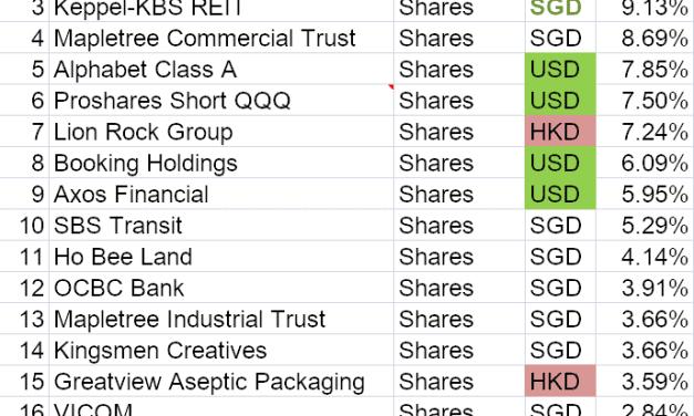 Portfolio Transactions Update (July 2019)