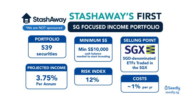 StashAway Introduces It's First Singapore-Focused Income Portfolio