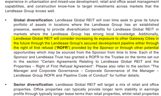 LendLease Global Commercial REIT IPO Should Do Well