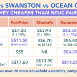Mustafa Centre VS Ocean Cosmetics VS Swanston: Are They Cheaper Than NTUC FairPrice?