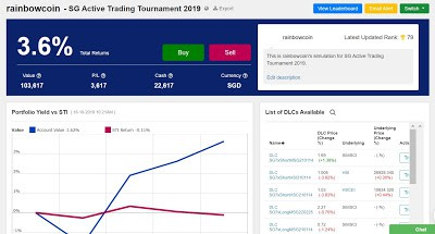 SG Active Trading Tournament 2019