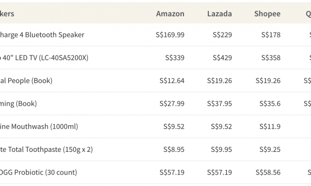 Amazon's Launch in Singapore: Where Should You Shop Online Now?