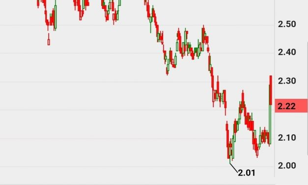 Investor Edge (Sembcorp Industry)