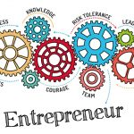 I want to be an Entrepreneur