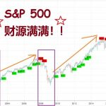 """one of my indicators """"财源满满"""" just flash a """"BUY"""" signal."""