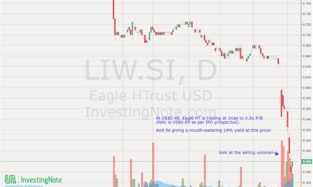 Eagle HTrust: Undervalued Bargain or Value Trap?