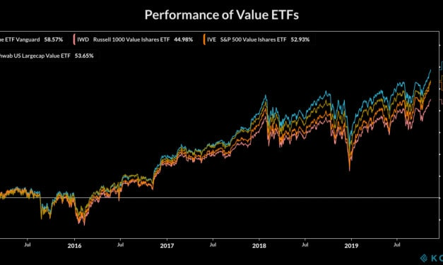 Know your ETFs! Your due diligence checklist