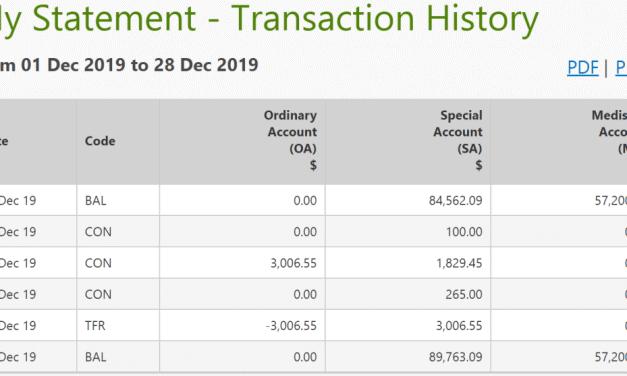 CPF Balances Update – December 2019