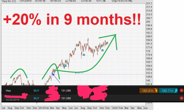 ????????+20% in  9 months!!????????