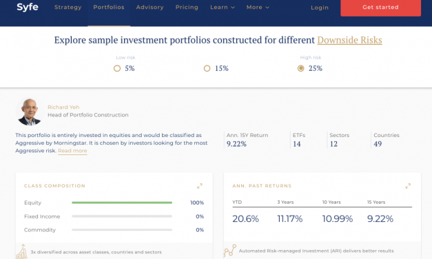 Our Portfolio Is Probably Lacking A Roboadvisor Component – Here's Why