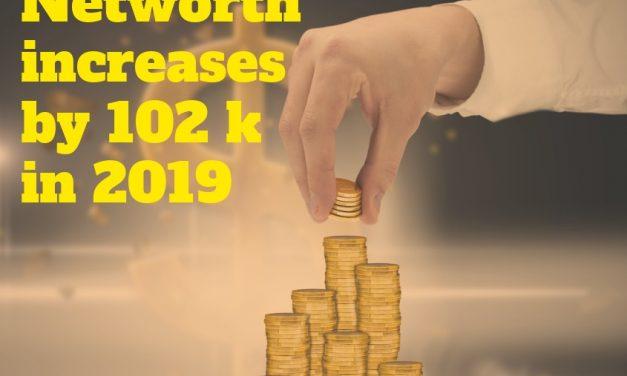 Networth update 2019