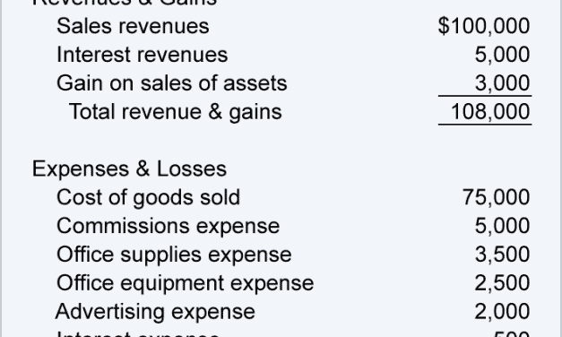 MBA in a Nutshell #21 – Accounting and Finance : The Income Statement
