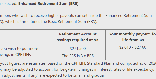 What is CPF Enhanced Retirement Sum (ERS)?