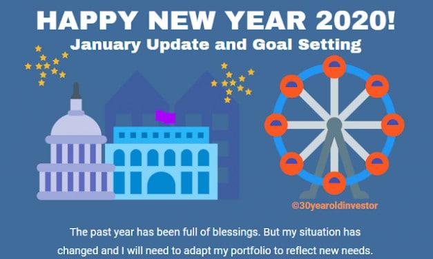 Portfolio/ Work Outlook 2020 & interesting reads (8th Jan)