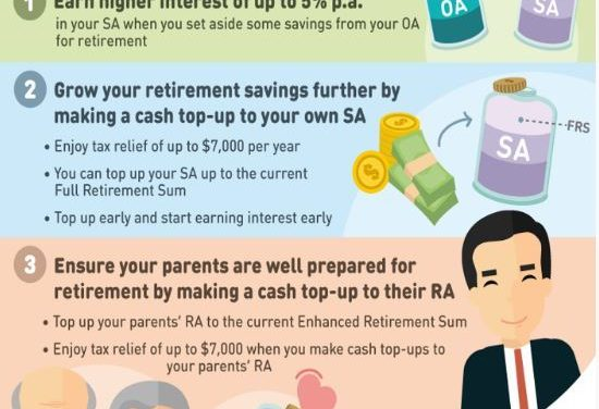 Baby Steps For Our Retirement Planning – Regular Top Up Of Our CPF Special Account