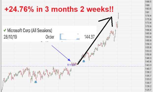 ????????+24.76% in 3 months & 2 weeks!!????????