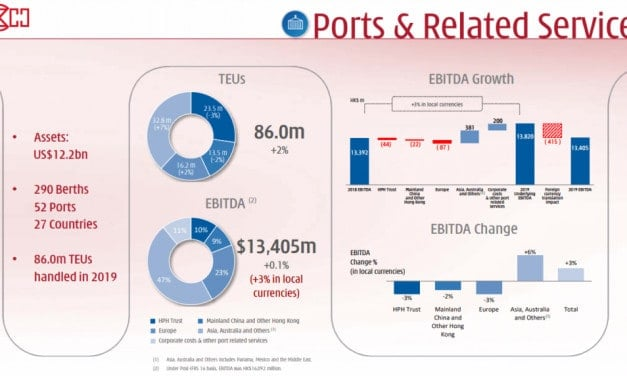 Thoughts on CK Hutchison Holdings 2019 Results (1.HK)