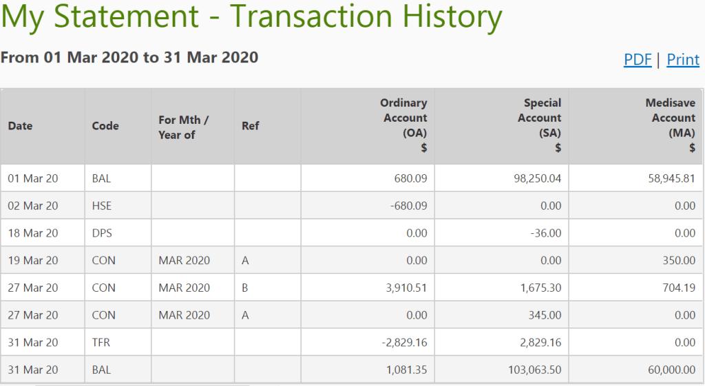 CPF Balances Update – March 2020