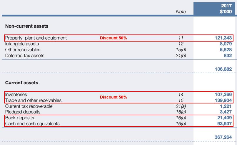 [Case Study] 105% Gain On A Smartphone Camera Module Manufacturer – Cowell (SEHK:1415)