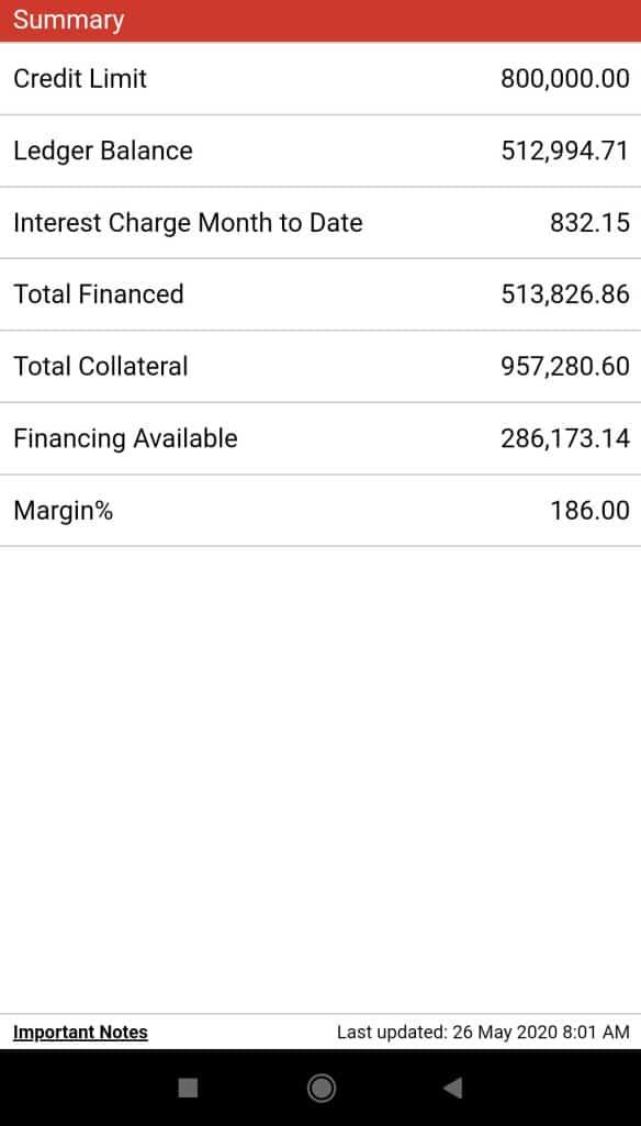 Portfolio Update May 2020 and how I manage my $1.4 mil leveraged portfolio