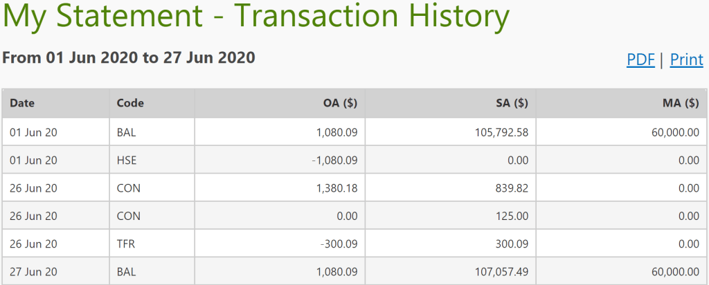 CPF Balances Update – June 2020