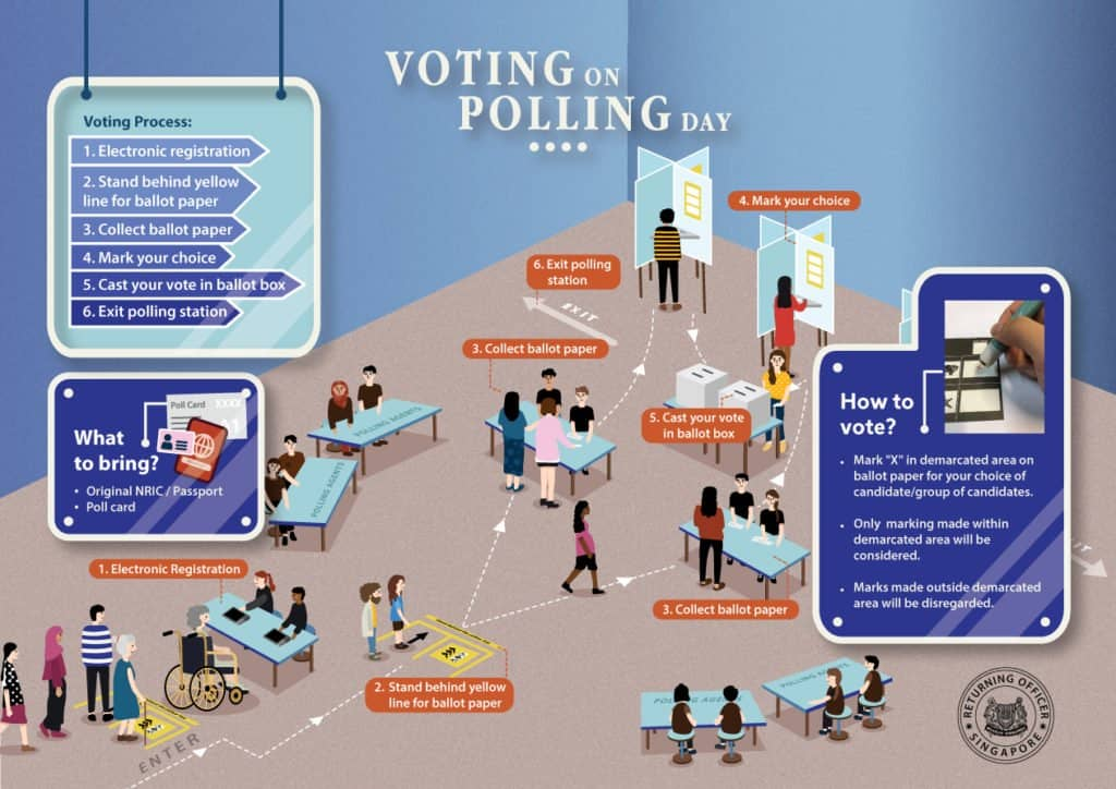 GE2020 Singapore: A First-Time Voter's Guide on How to Vote