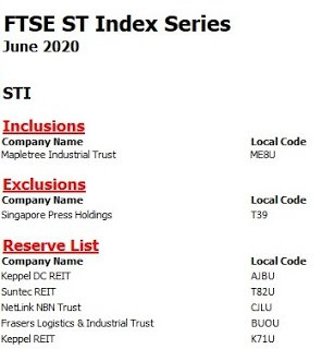 Spot on with STI index rebalancing (MINT in, SPH out)