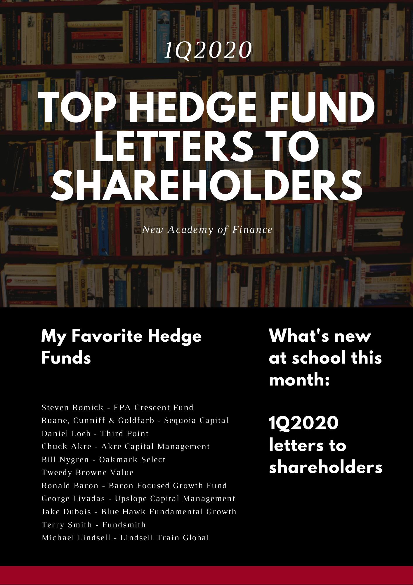 1Q 2020 Top Hedge Fund Letters to Shareholders