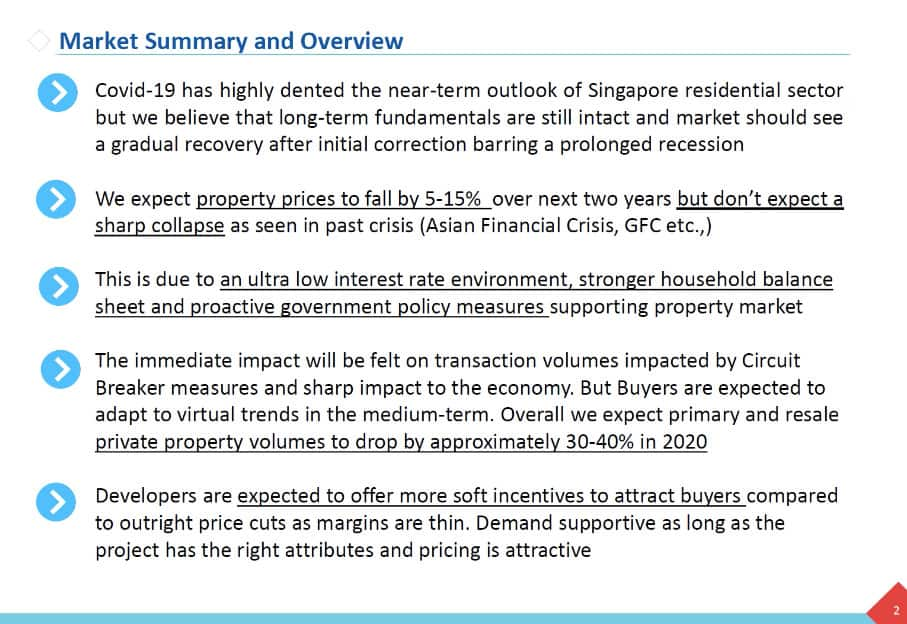 An RHB Analyst View Of The Singapore Property Market (Post Covid-19): A Recap