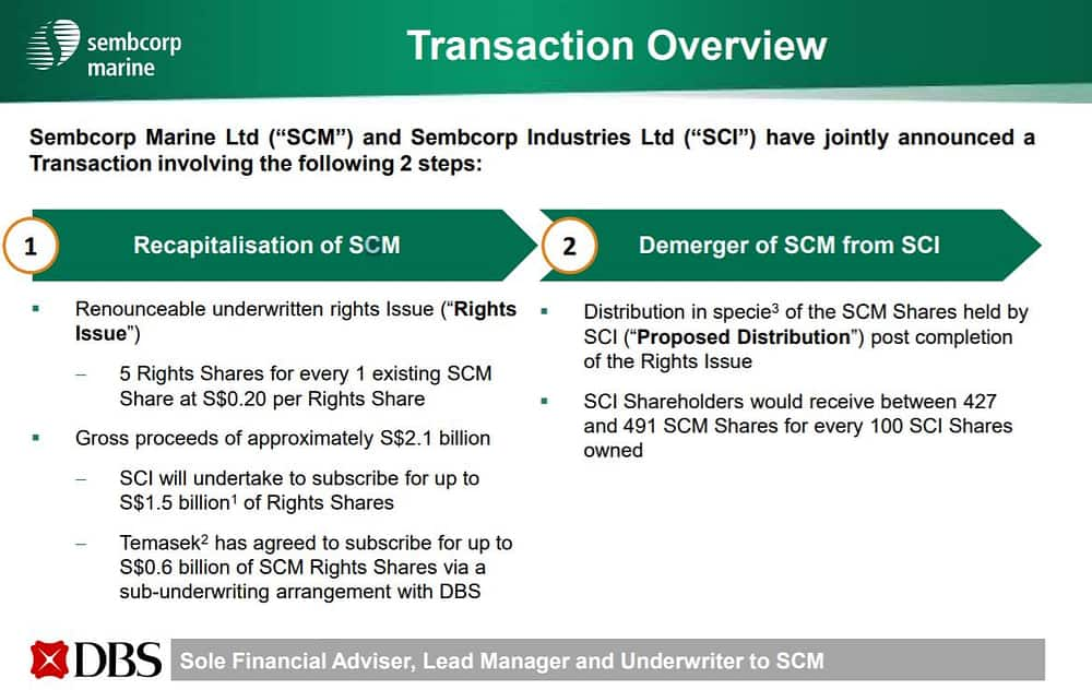 Sembcorp Marine Rights Issue: What Investors Need To Know
