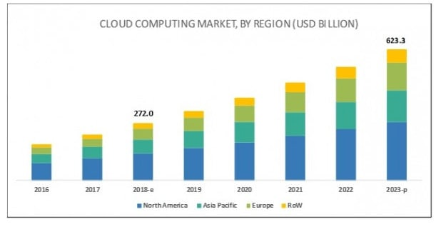 Top 8 technology trends accelerating due to COVID and the stocks to benefit from it