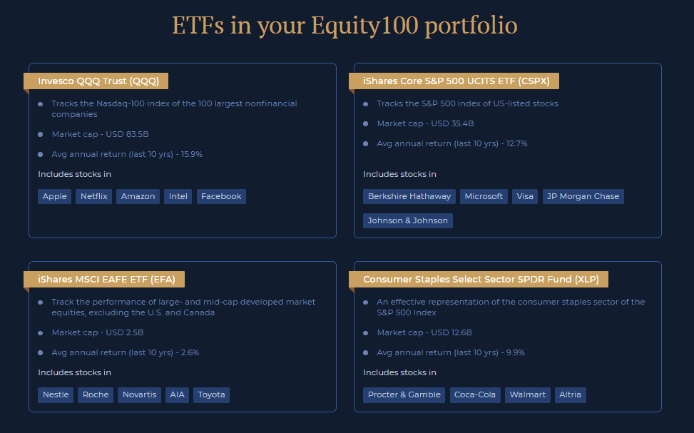My Thoughts on Syfe's New Equity100 Portfolio. Is the Equity100 Worth Investing In?
