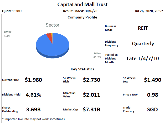 CapitaLand Mall Trust Analysis @ 26 July 2020