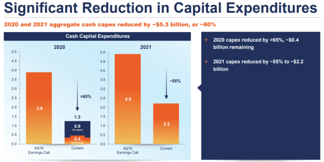 Aercap (NYSE:AER) – Surprise Winner in Airline Industry Collapse