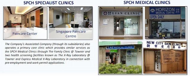 Singapore Paincare Holdings