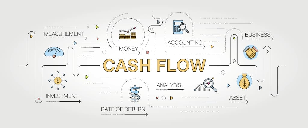 How to Interpret and Use Free Cash Flow